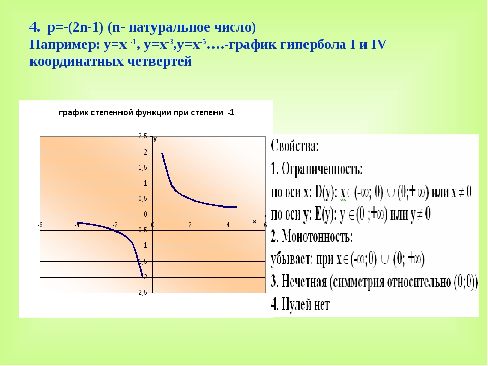 4. р=-(2n-1) (n- натуральное число) Например: y=x -1, y=x-3,y=x-5….-график ги...