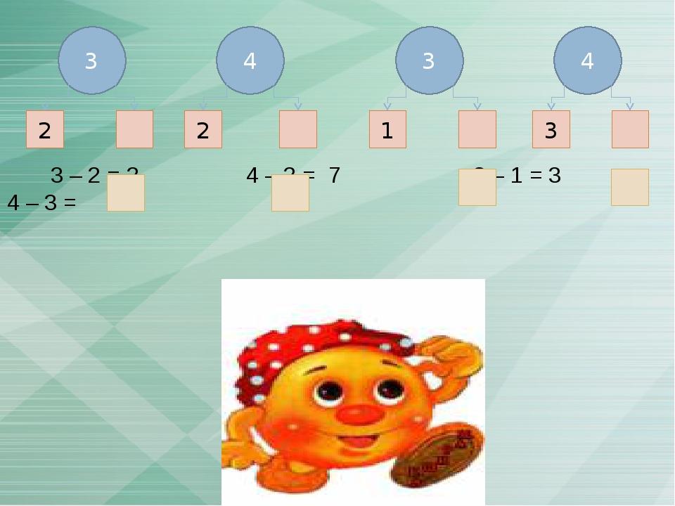 3 4 3 4 2 2 1 3 3 – 2 = 2 4 – 2 = 7 3 – 1 = 3 4 – 3 =