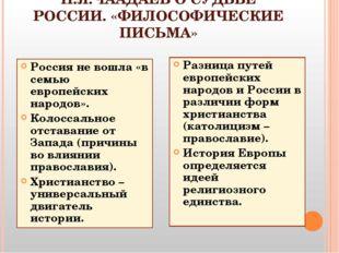 П.Я.ЧААДАЕВ О СУДЬБЕ РОССИИ. «ФИЛОСОФИЧЕСКИЕ ПИСЬМА» Россия не вошла «в семью