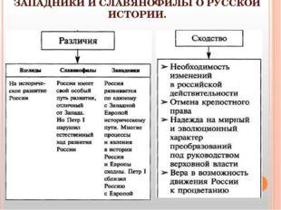 ЗАПАДНИКИ И СЛАВЯНОФИЛЫ О РУССКОЙ ИСТОРИИ.