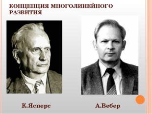 КОНЦЕПЦИЯ МНОГОЛИНЕЙНОГО РАЗВИТИЯ К.Ясперс А.Вебер