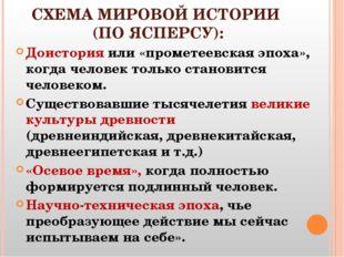 СХЕМА МИРОВОЙ ИСТОРИИ (ПО ЯСПЕРСУ): Доистория или «прометеевская эпоха», когд