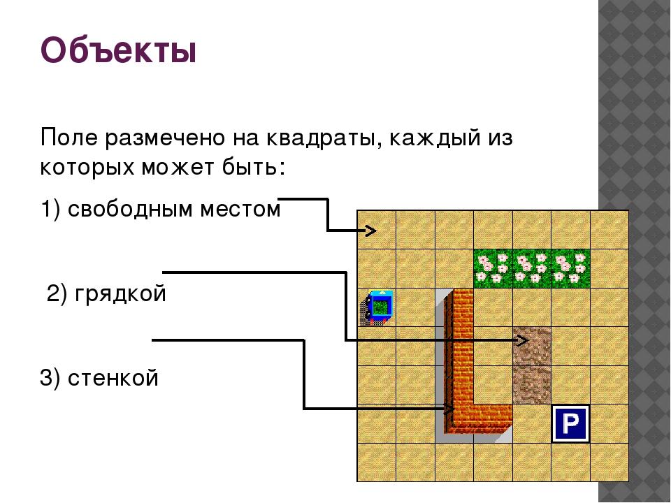 Объекты Поле размечено на квадраты, каждый из которых может быть: 1) свободны...