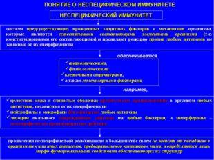 ПОНЯТИЕ О НЕСПЕЦИФИЧЕСКОМ ИММУНИТЕТЕ система предсуществующих врожденных защи
