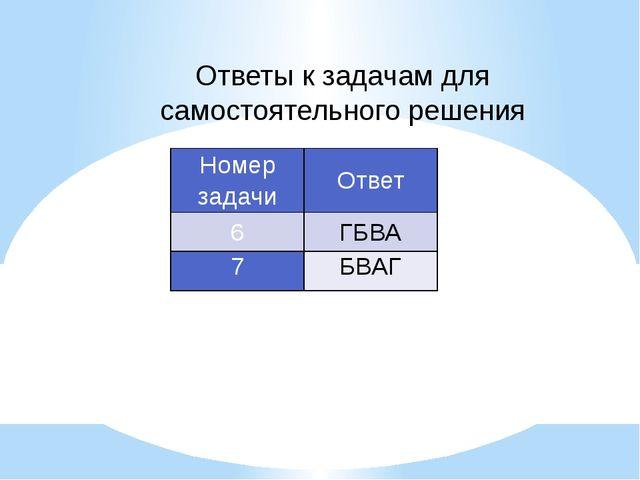 Ответы к задачам для самостоятельного решения Номер задачи Ответ 6 ГБВА 7 БВАГ