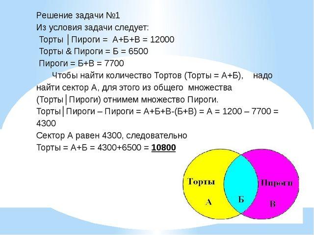 Решение задачи №1 Из условия задачи следует: Торты│Пироги=А+Б+В= 12000...