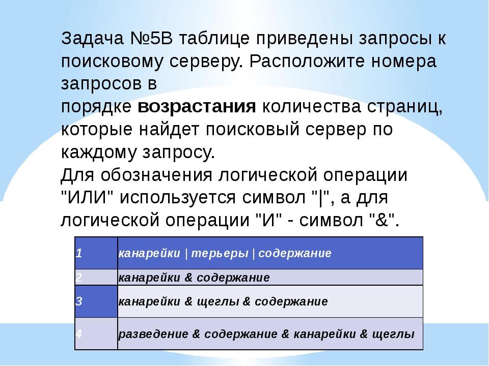 Задача №5В таблице приведены запросы к поисковому серверу. Расположите номера...