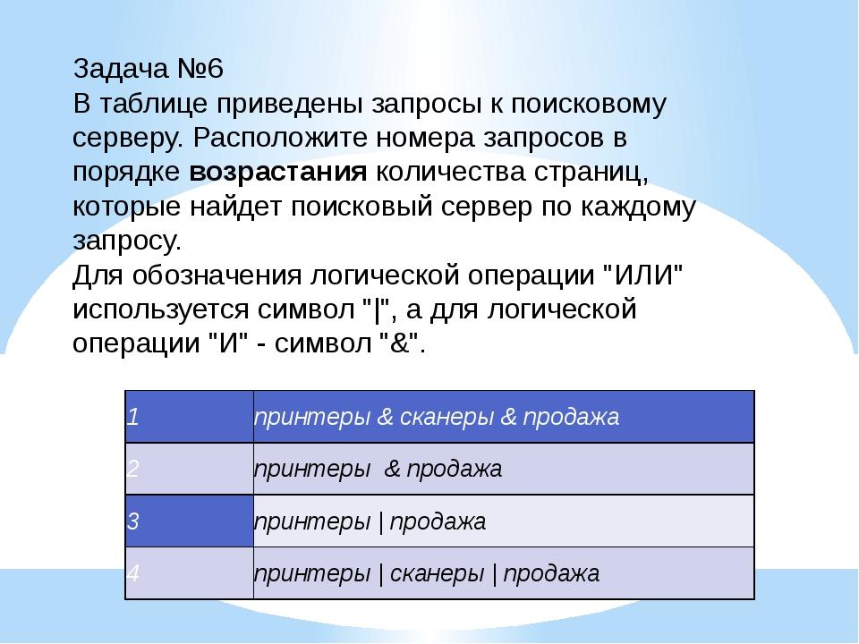 Задача №6 В таблице приведены запросы к поисковому серверу. Расположите номер...