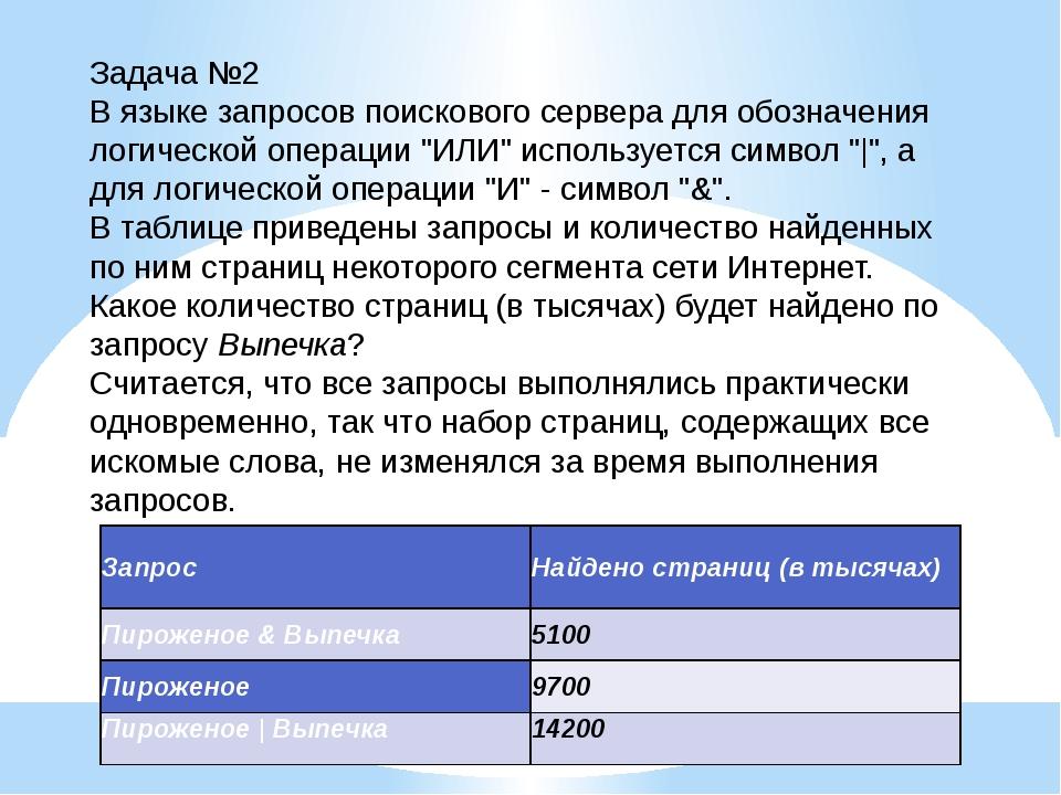 Задача №2 В языке запросов поискового сервера для обозначения логической опер...