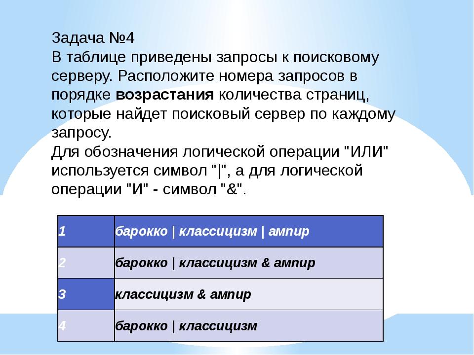 Задача №4 В таблице приведены запросы к поисковому серверу. Расположите номер...
