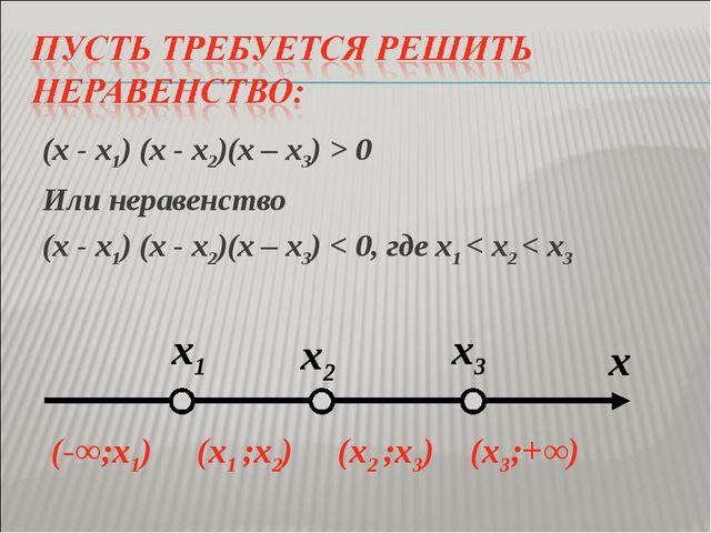 (х - х1) (х - х2)(х – х3) > 0 Или неравенство (х - х1) (х - х2)(х – х3) < 0,...