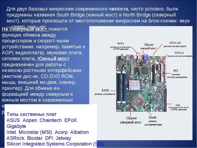Для двух базовых микросхем современного чипсета, чисто условно, были придуман...