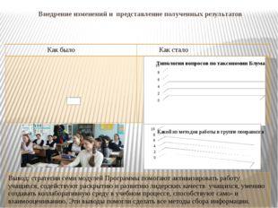 Внедрение изменений и представление полученных результатов Какбыло Как стало