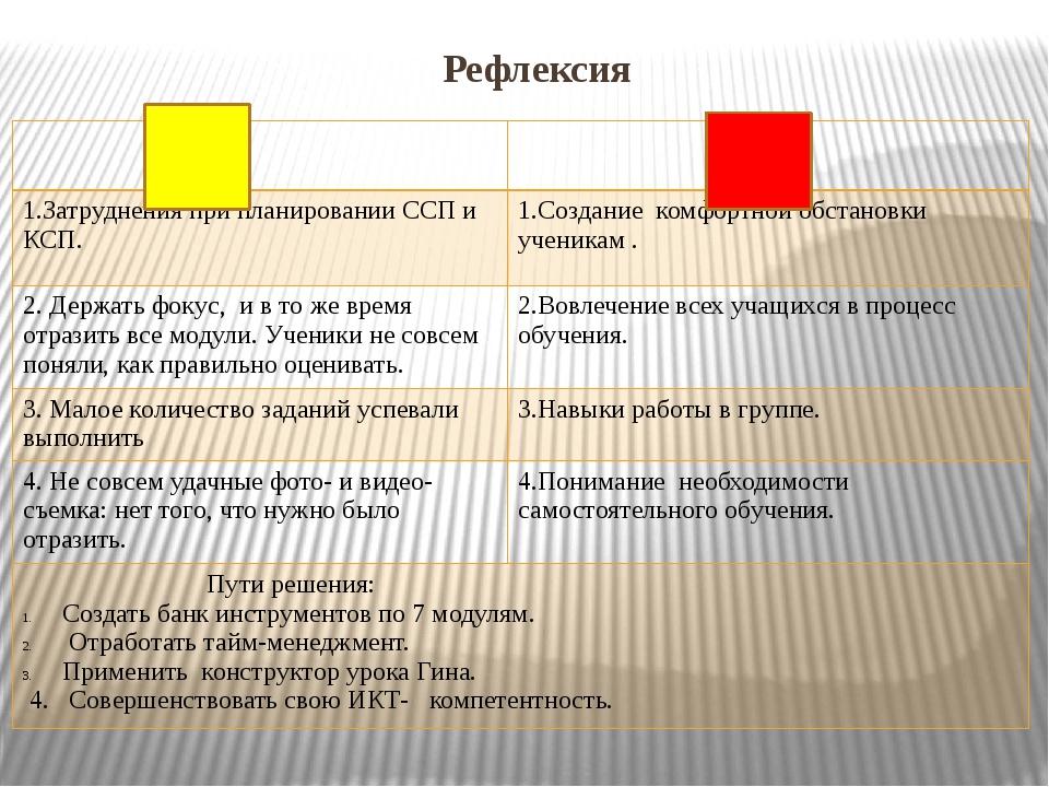 Рефлексия 1.Затруднения при планировании ССПи КСП. 1.Создание комфортной обс...
