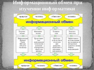 Информационный обмен при изучении информатики