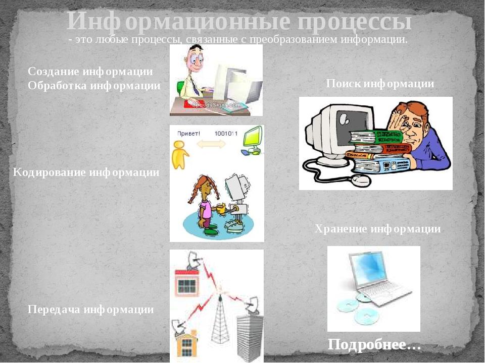 Информационные процессы Создание информации Обработка информации Хранение ин...