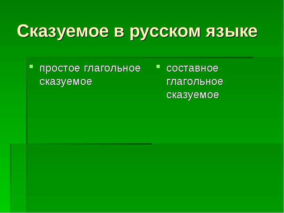 Сказуемое в русском языке простое глагольное сказуемое составное глагольное с...