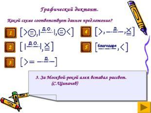 Графический диктант. Какой схеме соответствует данное предложение? 3. За Моск