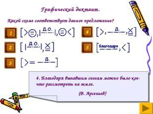 Графический диктант. Какой схеме соответствует данное предложение? 4. Благода