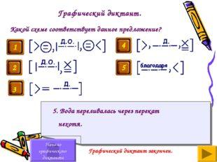 Графический диктант. Какой схеме соответствует данное предложение? 5. Вода пе