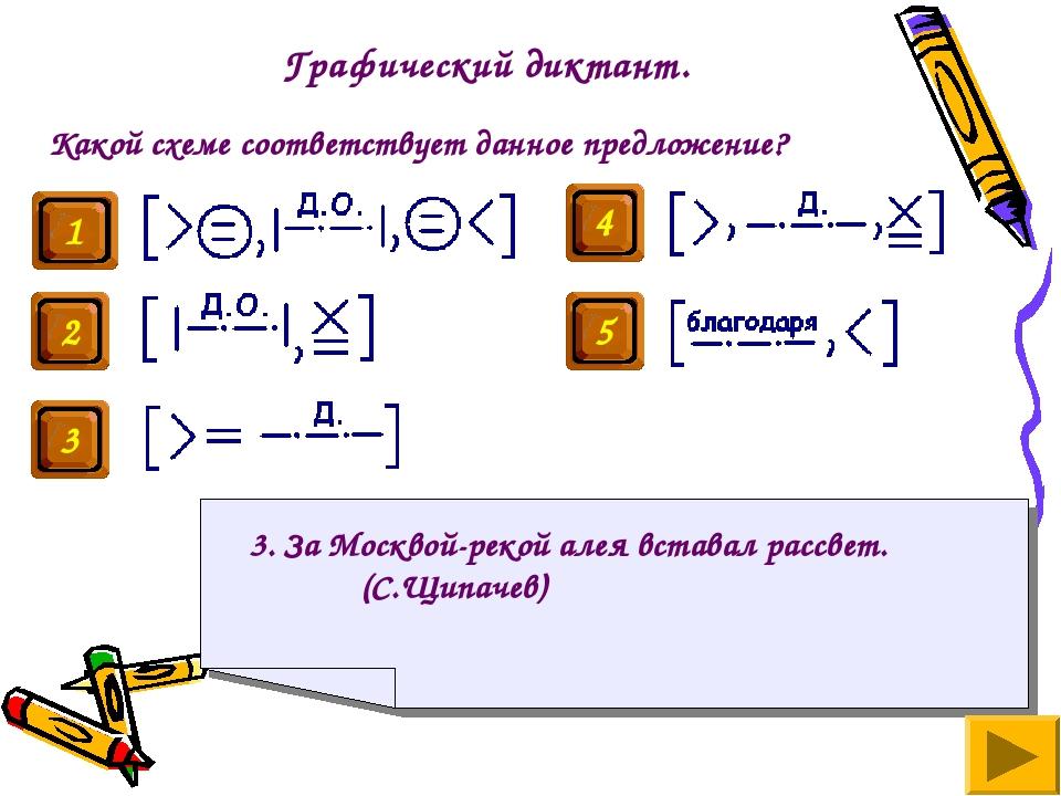 Графический диктант. Какой схеме соответствует данное предложение? 3. За Моск...