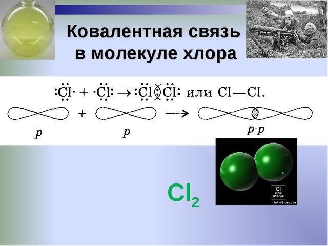 Ковалентная связь в молекуле хлора Cl2
