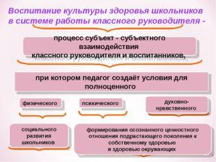 Воспитание культуры здоровья школьников в системе работы классного руководит