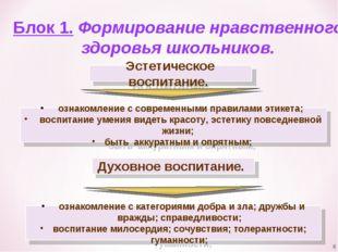 * Блок 1. Формирование нравственного здоровья школьников. Эстетическое воспит