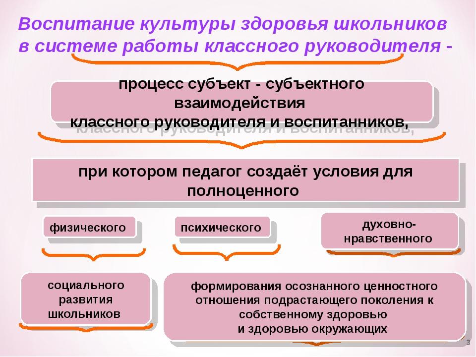 Воспитание культуры здоровья школьников в системе работы классного руководит...