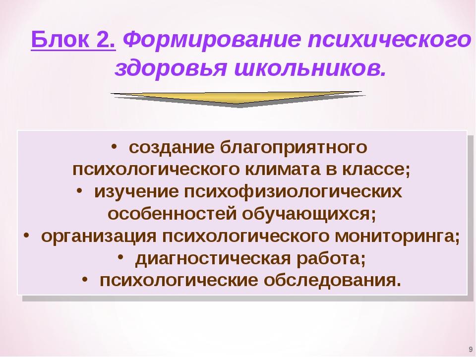 * Блок 2. Формирование психического здоровья школьников. создание благоприятн...