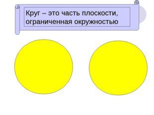 Круг – это часть плоскости, ограниченная окружностью