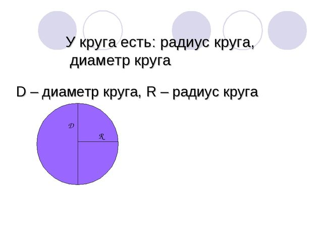 У круга есть: радиус круга, диаметр круга D – диаметр круга, R – радиус круга...
