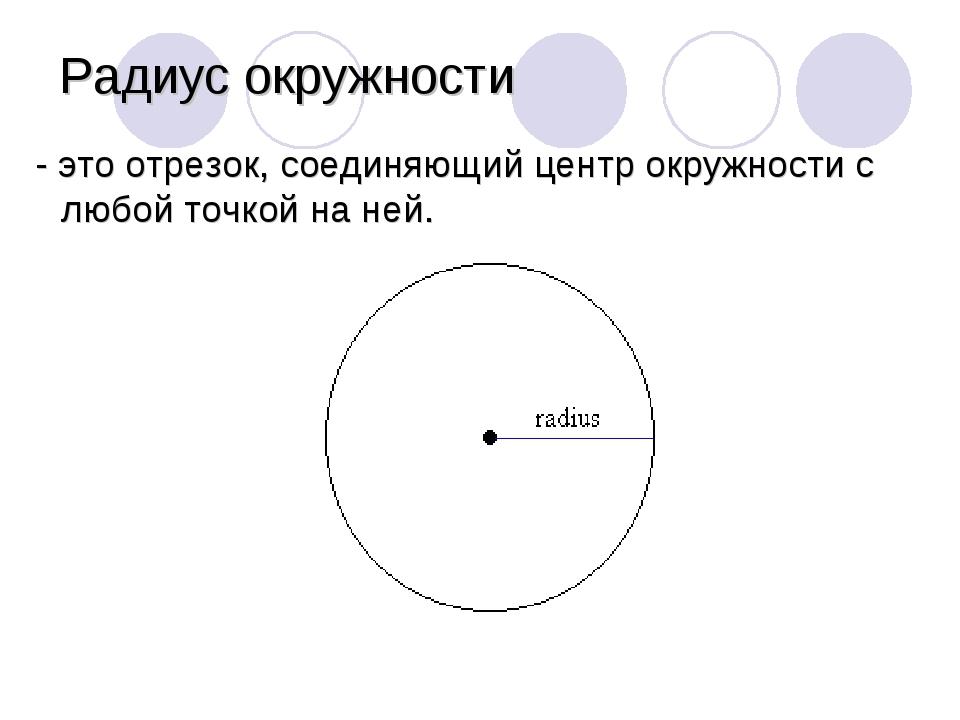 Радиус окружности - это отрезок, соединяющий центр окружности с любой точкой...