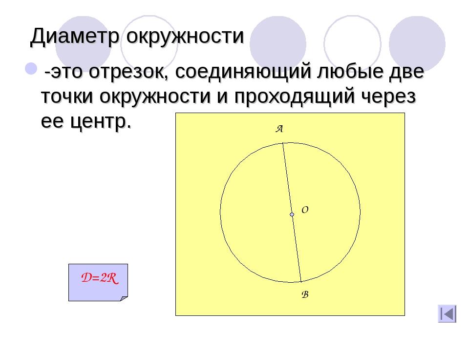D=2R Диаметр окружности -это отрезок, соединяющий любые две точки окружности...