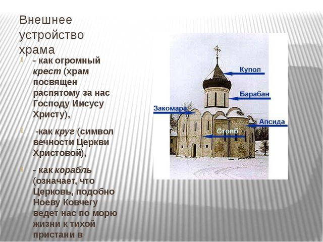 Внешнее устройство храма - как огромный крест (храм посвящен распятому за нас...