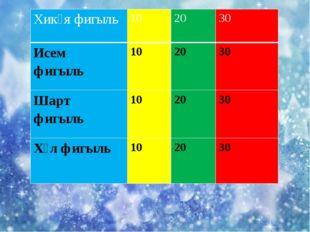 Хикәяфигыль 10 20 30 Исем фигыль 10 20 30 Шарт фигыль 10 20 30 Хәлфигыль 10