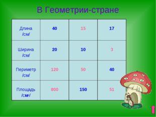 В Геометрии-стране Длина /см/ 40 15 17 Ширина /см/ 20 10 3 Периметр /см
