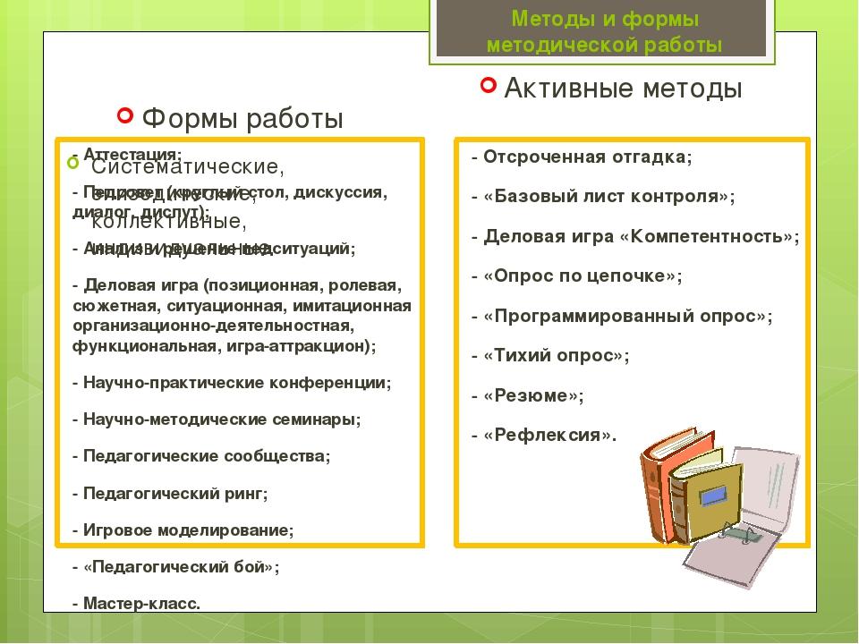 Методы и формы методической работы Формы работы Систематические, эпизодически...