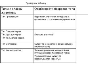 Проверяем таблицу Типы и классы животных Особенности покровов тела Тип Просте