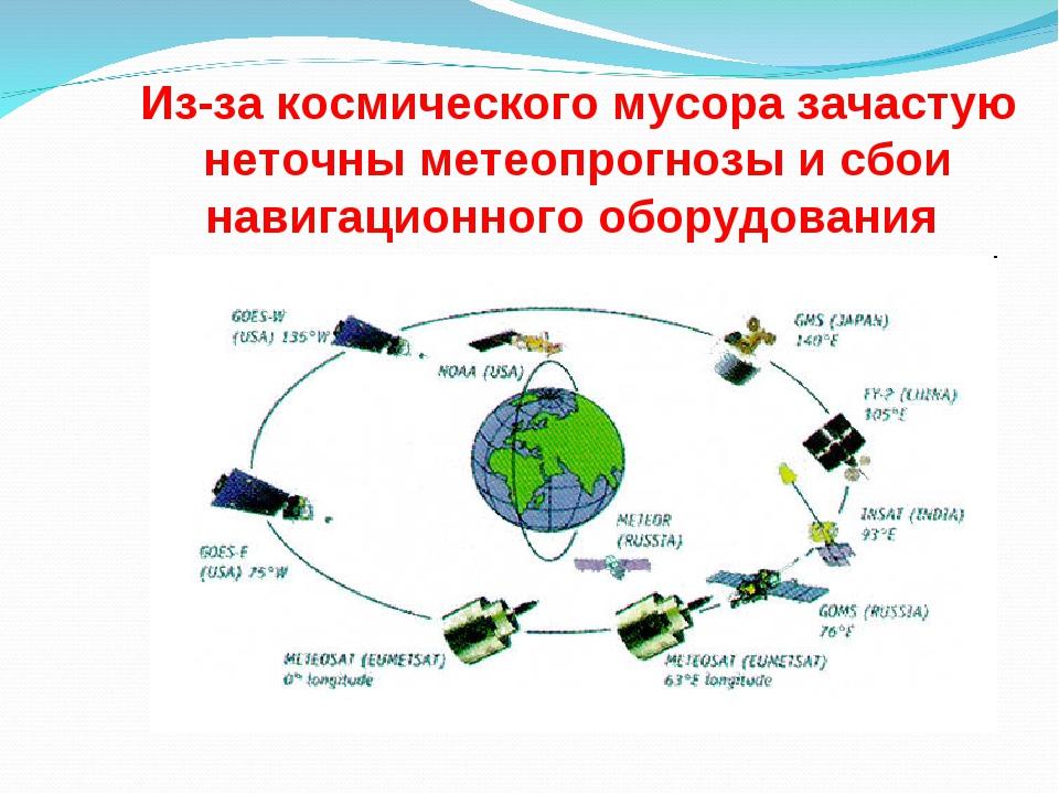 Из-за космического мусора зачастую неточны метеопрогнозы и сбои навигационног...