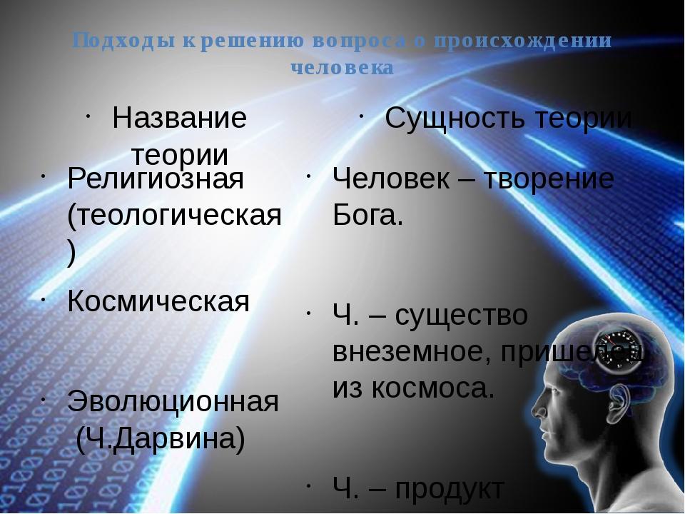 Подходы к решению вопроса о происхождении человека Название теории Религиозна...
