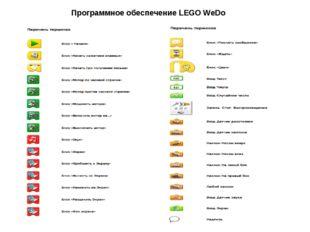 Программное обеспечение LEGO WeDo