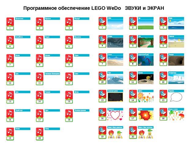 Программное обеспечение LEGO WeDo ЗВУКИ и ЭКРАН