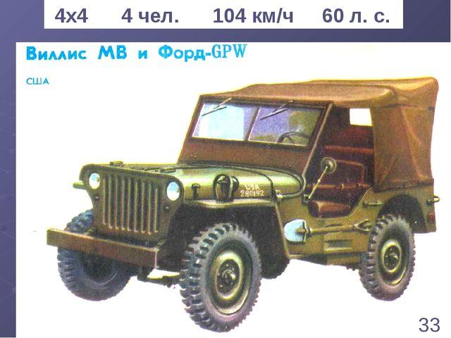 * 4х4 4 чел. 104 км/ч 60 л. с. 33 1