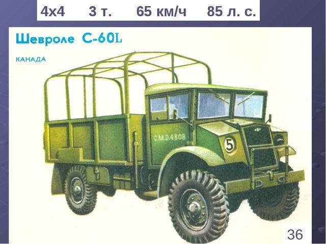 * 4х4 3 т. 65 км/ч 85 л. с. 36 1