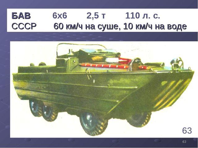* БАВ 6х6 2,5 т 110 л. с. СССР 60 км/ч на суше, 10 км/ч на воде 63 1