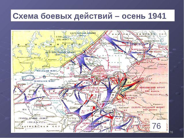 * 76 Схема боевых действий – осень 1941 1