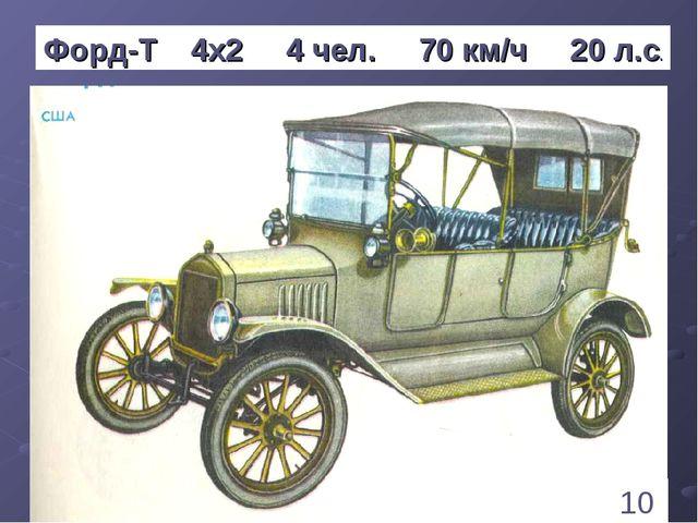 * Форд-Т 4x2 4 чел. 70 км/ч 20 л.с. 10 1