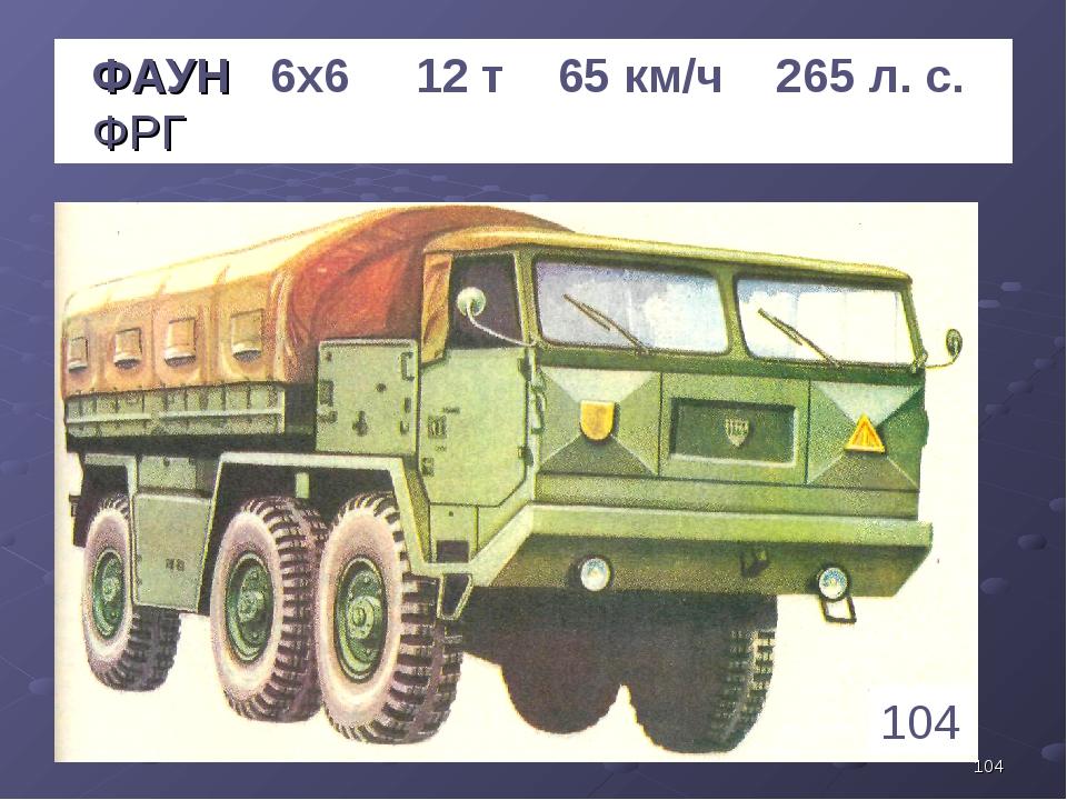 * ФАУН 6х6 12 т 65 км/ч 265 л. с. ФРГ 104 1