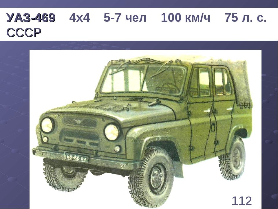 * УАЗ-469 4х4 5-7 чел 100 км/ч 75 л. с. СССР 112 1